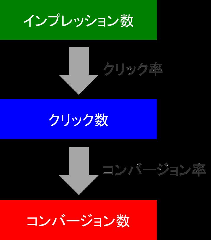 listing-conversion-system-2