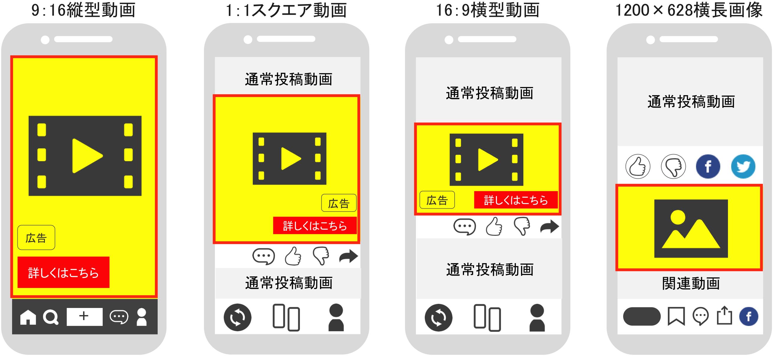 TikTokの運用型広告「TikTok Ads」の広告フォーマット一覧
