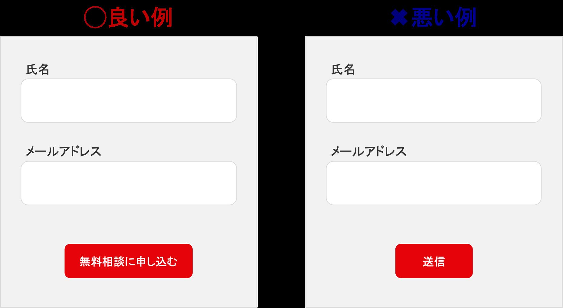 入力フォームのボタン内にアクションを明記するデザイン例
