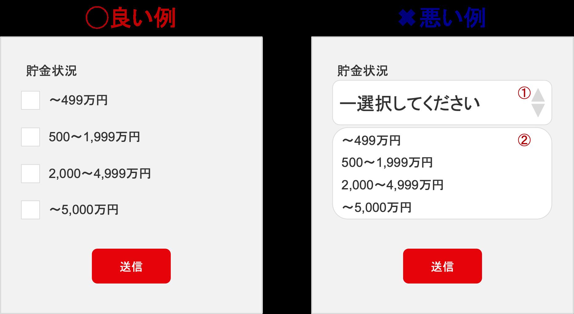 入力フォーム内の選択肢をチェックボックスで表記するデザイン例