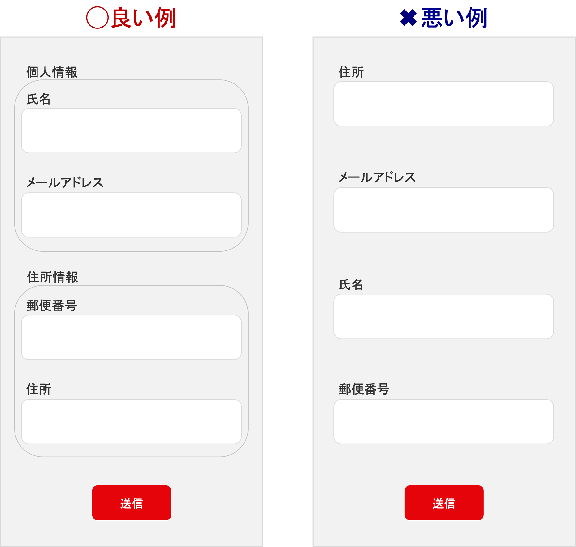 入力フォーム内の関連項目をグループ化するデザイン例