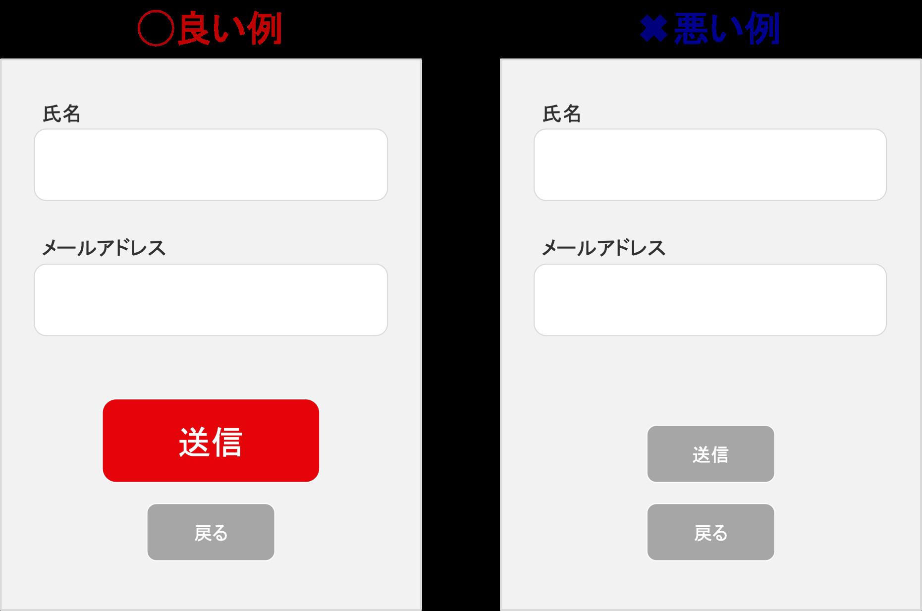 入力フォームのコンバージョンボタンを目立たせるデザイン例