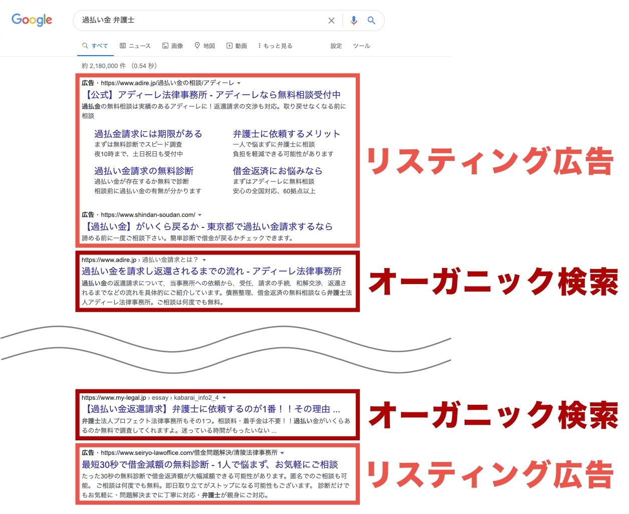 弁護士事務所におけるリスティング広告の掲載箇所