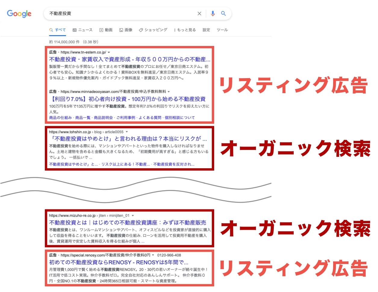 不動産会社におけるリスティング広告の掲載箇所